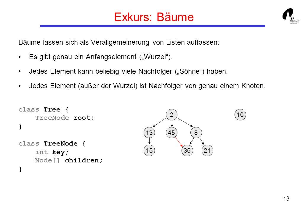 """Exkurs: Bäume Bäume lassen sich als Verallgemeinerung von Listen auffassen: Es gibt genau ein Anfangselement (""""Wurzel )."""