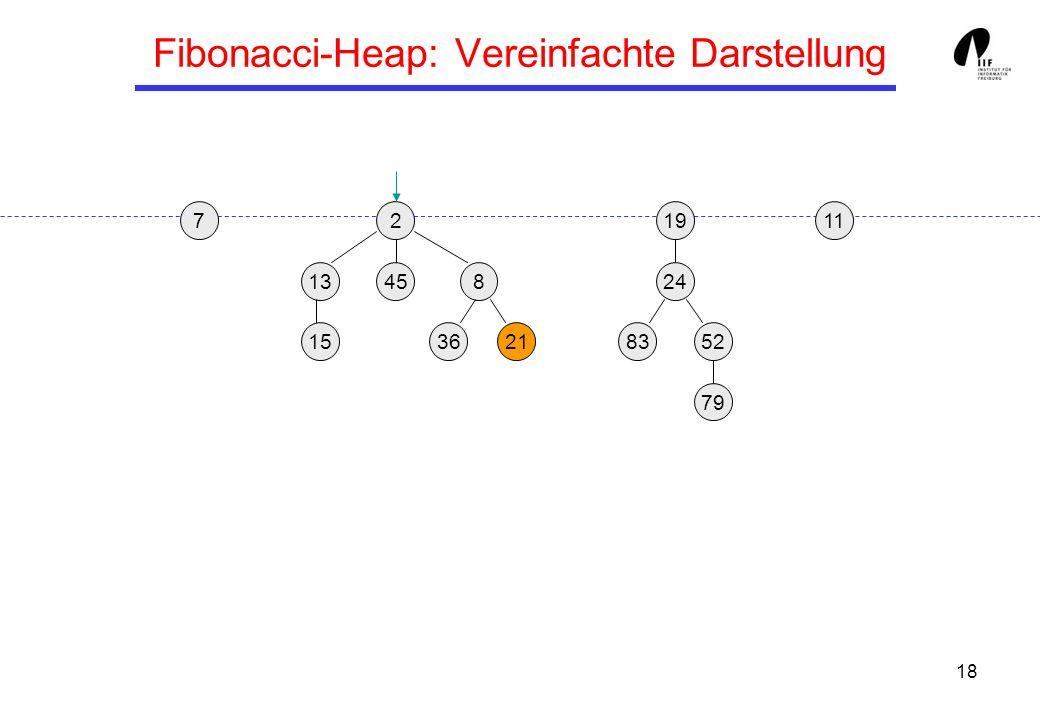 Fibonacci-Heap: Vereinfachte Darstellung