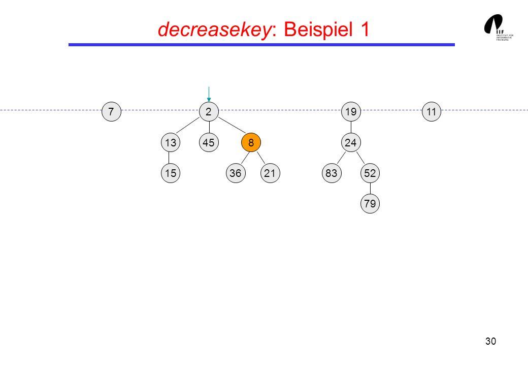 decreasekey: Beispiel 1