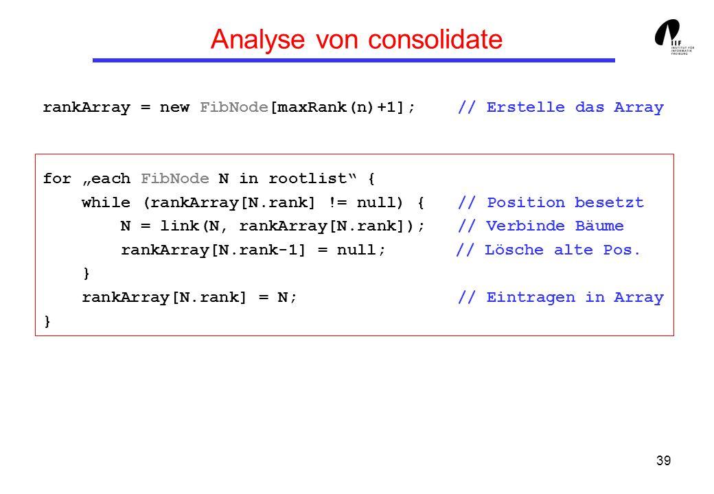 Analyse von consolidate