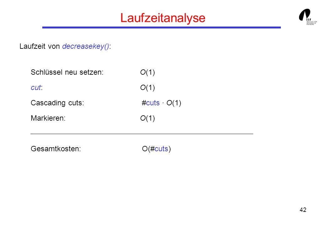 Laufzeitanalyse Laufzeit von decreasekey(): Schlüssel neu setzen: O(1)