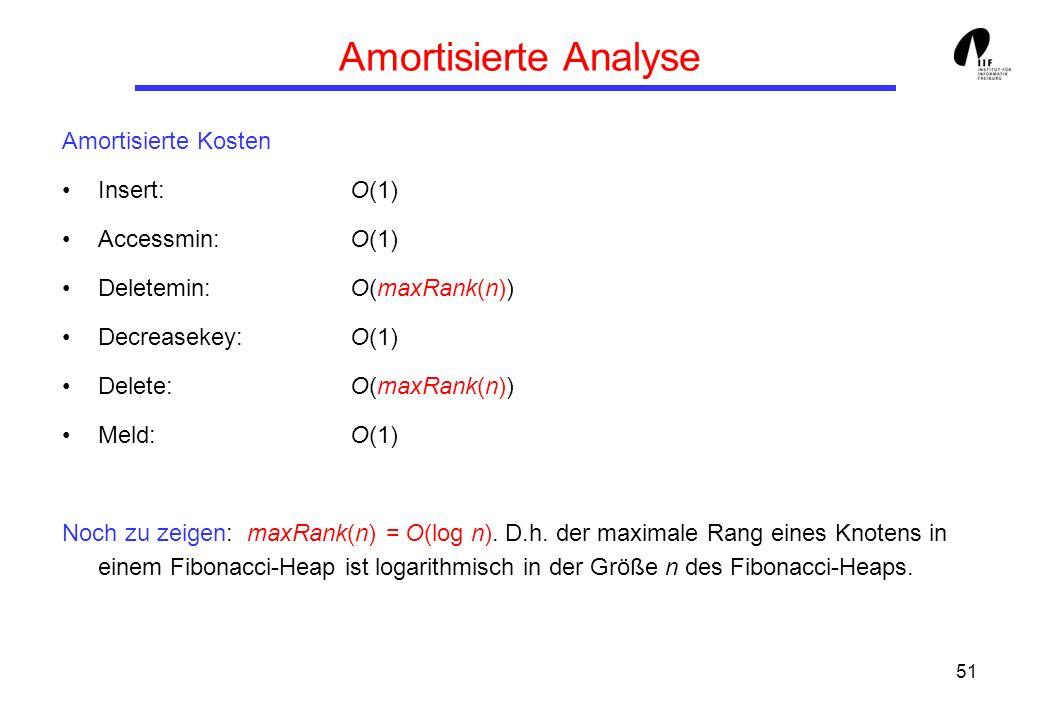 Amortisierte Analyse Amortisierte Kosten Insert: O(1) Accessmin: O(1)