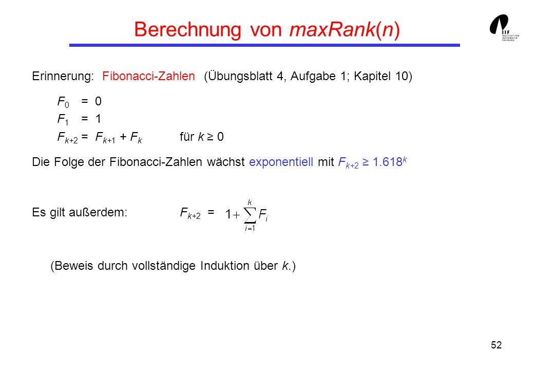 Berechnung von maxRank(n)