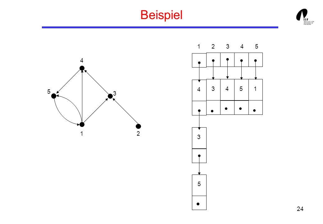 Beispiel 1 2 3 4 5 4 4 3 4 5 1 5 3 1 2 3 5