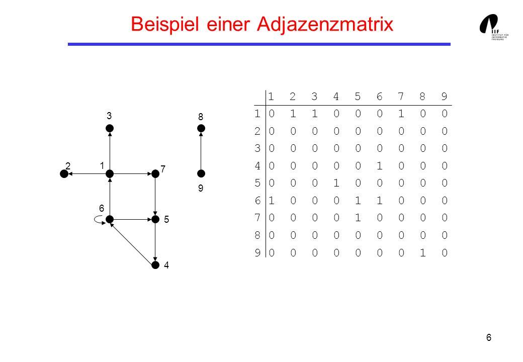 Beispiel einer Adjazenzmatrix