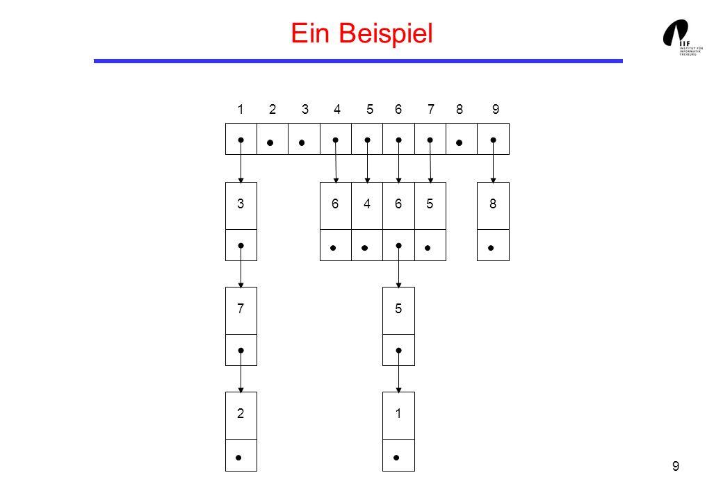 Ein Beispiel 1 2 3 4 5 6 7 8 9 3 6 4 6 5 8 7 5 2 1