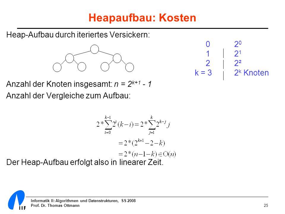Heapaufbau: Kosten Heap-Aufbau durch iteriertes Versickern: 0 20 1 21 2 2² k = 3 2k Knoten.
