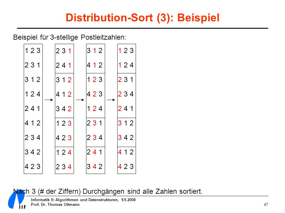 Distribution-Sort (3): Beispiel