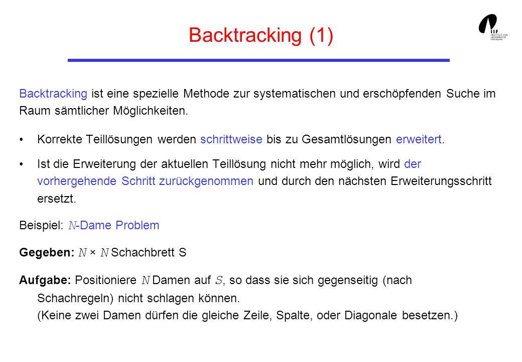 Backtracking (1) Backtracking ist eine spezielle Methode zur systematischen und erschöpfenden Suche im Raum sämtlicher Möglichkeiten.
