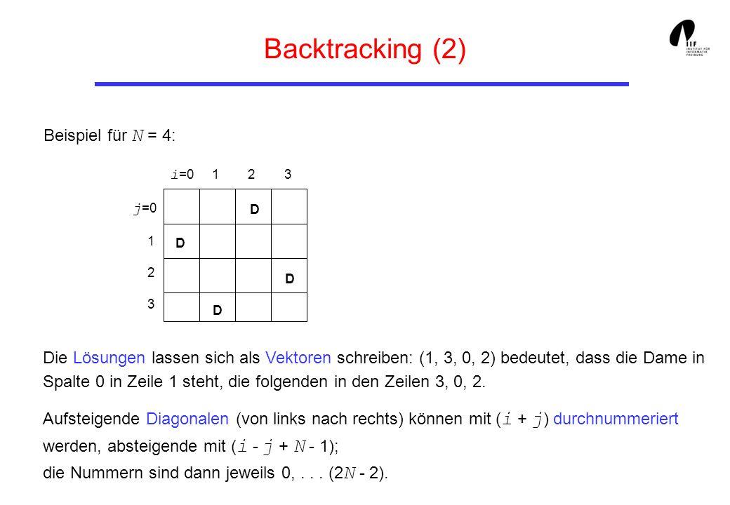 Backtracking (2) Beispiel für N = 4: