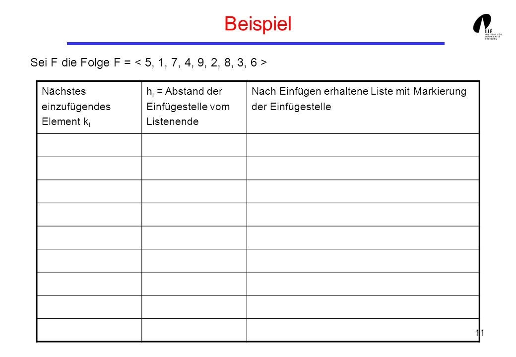 Beispiel Sei F die Folge F = < 5, 1, 7, 4, 9, 2, 8, 3, 6 >