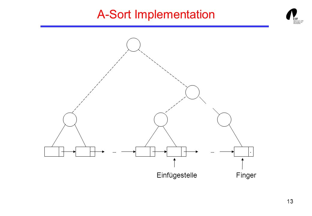 A-Sort Implementation