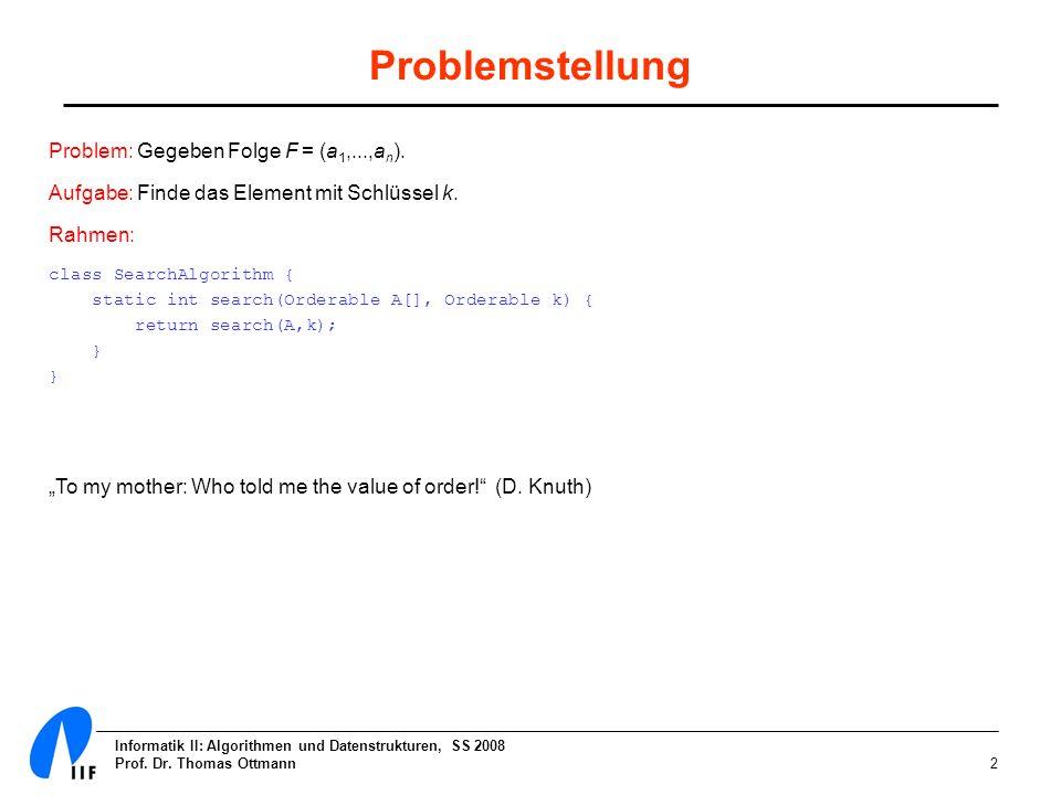 Problemstellung Problem: Gegeben Folge F = (a1,...,an).
