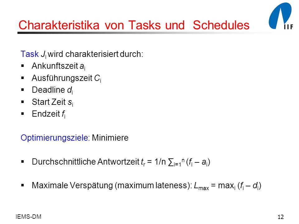 Charakteristika von Tasks und Schedules