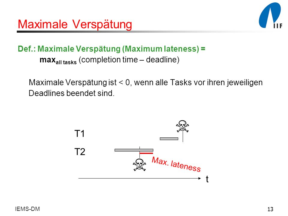 Maximale Verspätung T1 T2 t