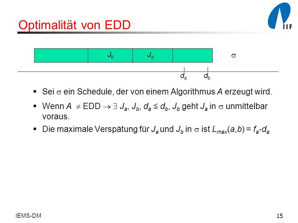 Optimalität von EDD Sei  ein Schedule, der von einem Algorithmus A erzeugt wird.