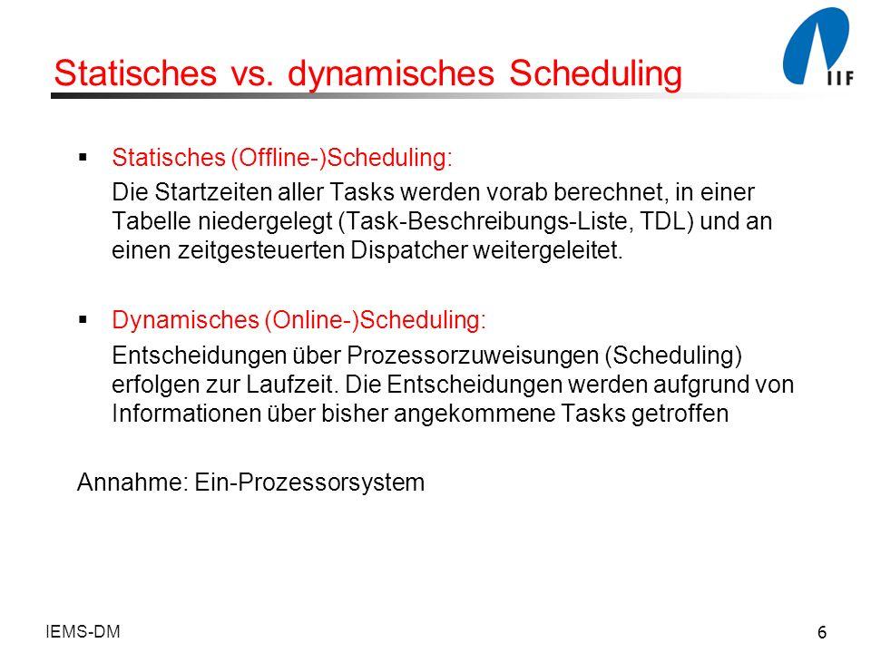 Statisches vs. dynamisches Scheduling