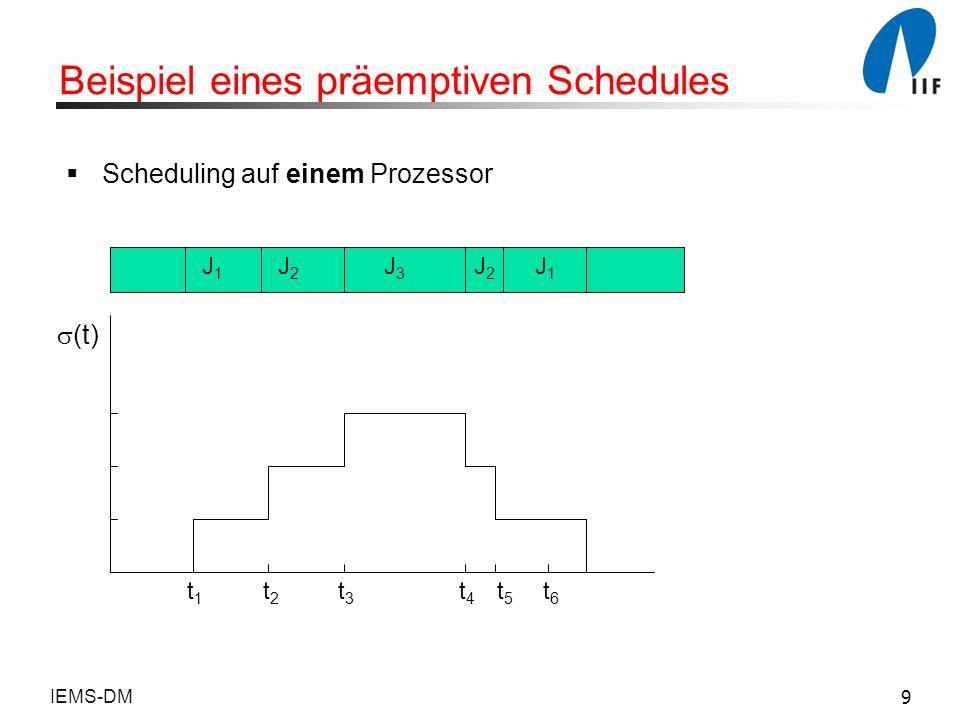 Beispiel eines präemptiven Schedules