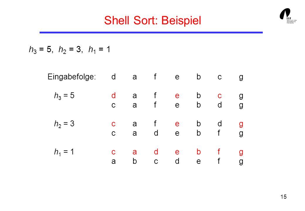 Shell Sort: Beispiel h3 = 5, h2 = 3, h1 = 1