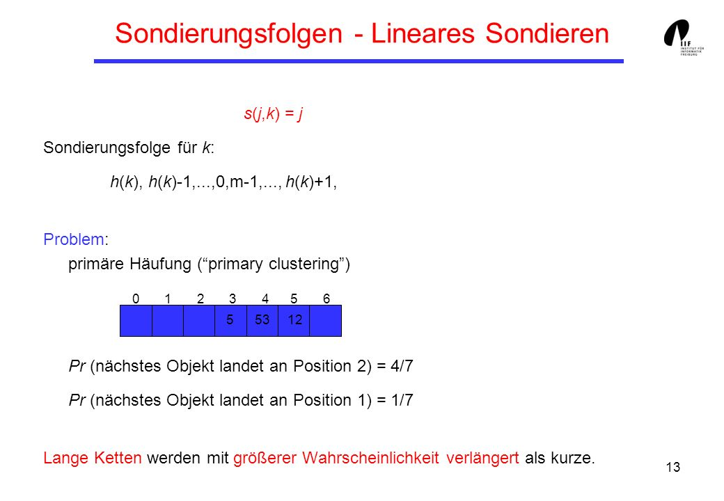 Sondierungsfolgen - Lineares Sondieren