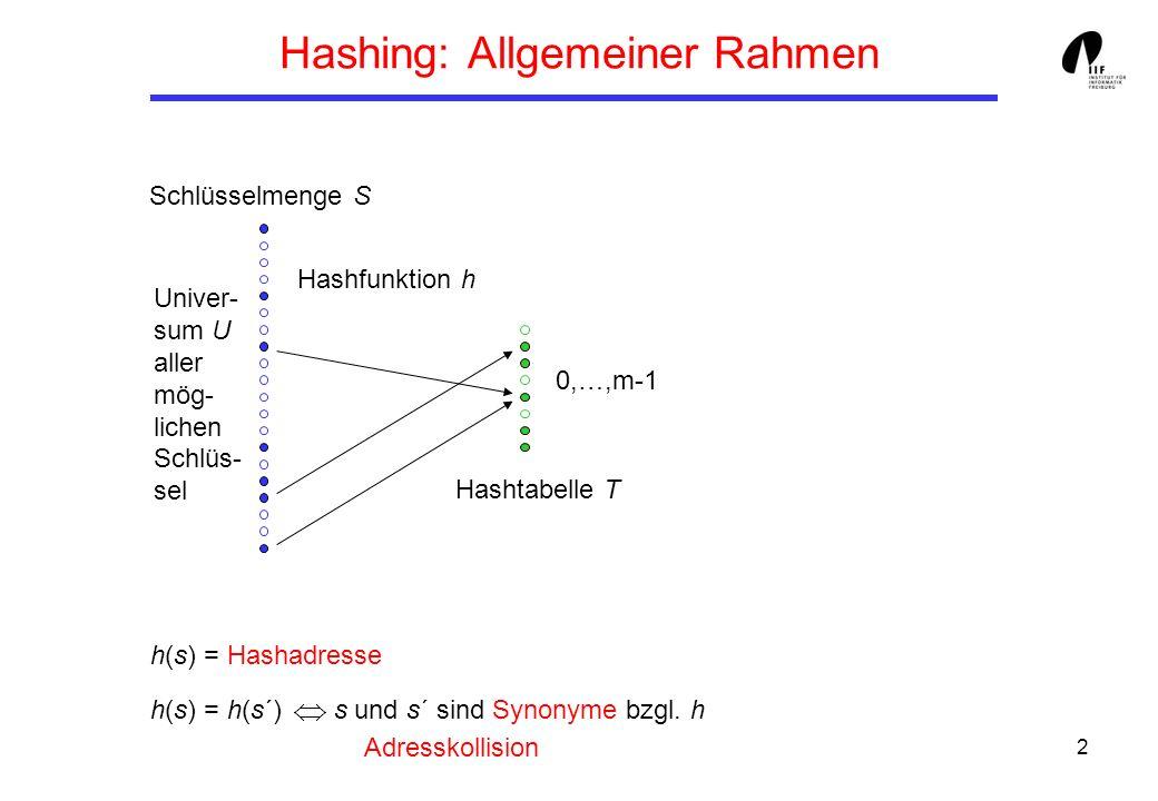 Hashing: Allgemeiner Rahmen