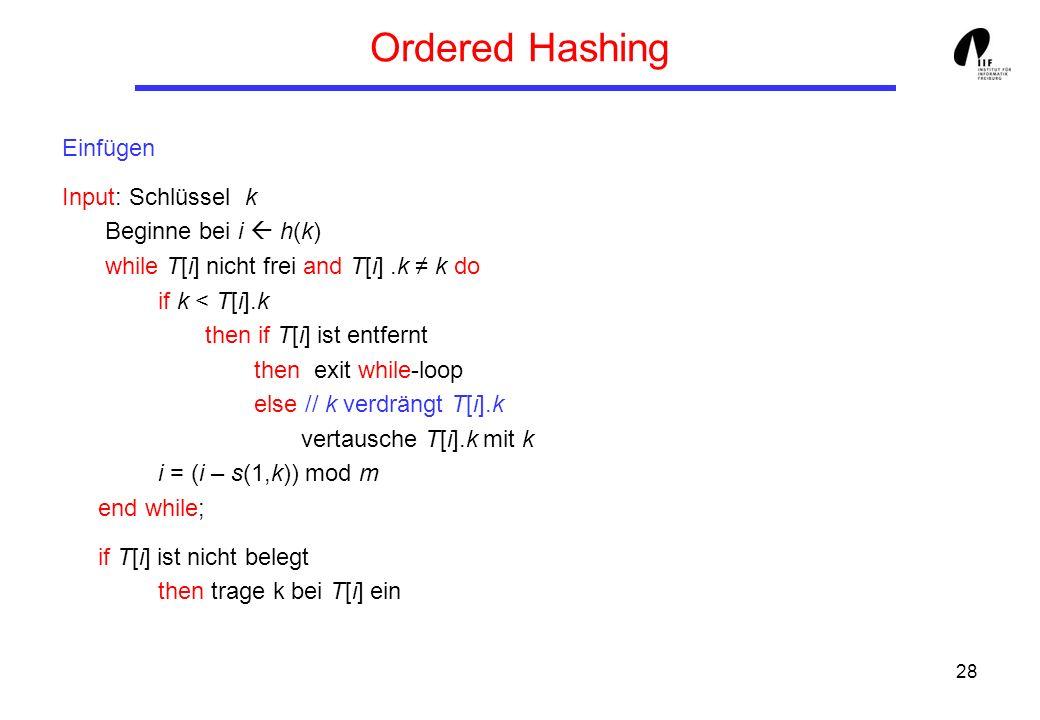 Ordered Hashing Einfügen