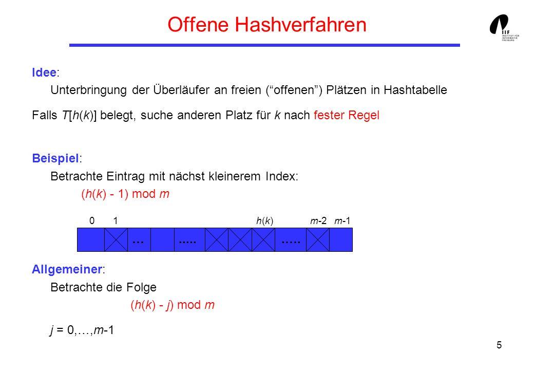 Offene Hashverfahren Idee: Unterbringung der Überläufer an freien ( offenen ) Plätzen in Hashtabelle.