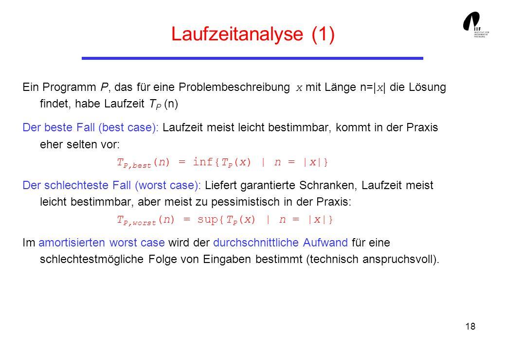 Laufzeitanalyse (1) Ein Programm P, das für eine Problembeschreibung x mit Länge n=|x| die Lösung findet, habe Laufzeit TP (n)