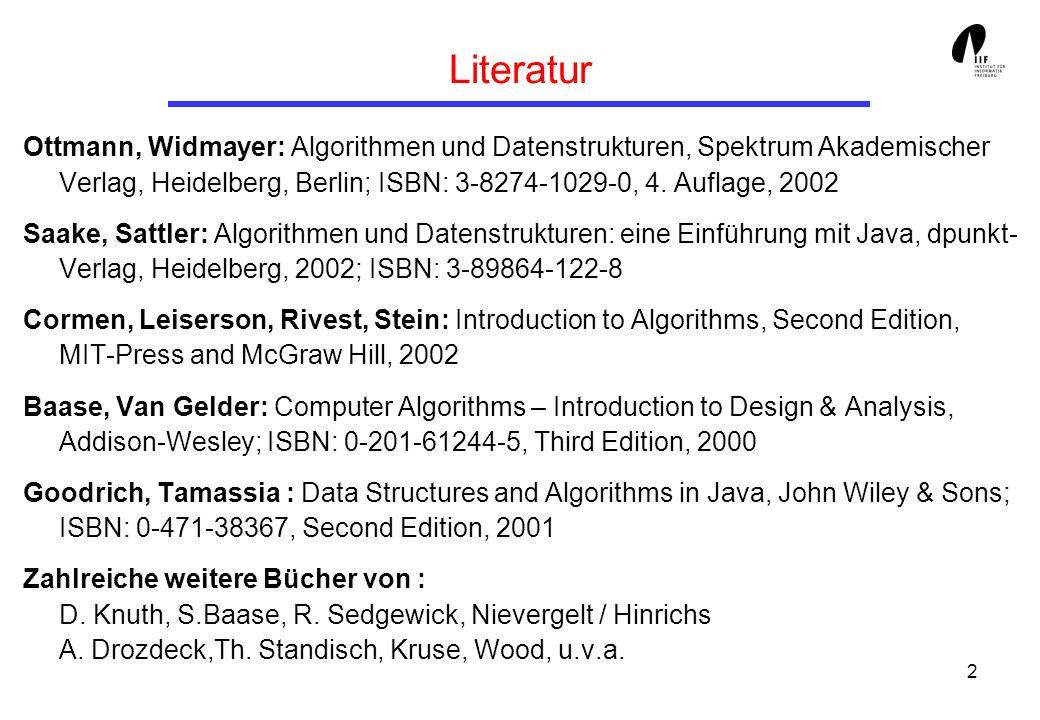 Literatur Ottmann, Widmayer: Algorithmen und Datenstrukturen, Spektrum Akademischer Verlag, Heidelberg, Berlin; ISBN: 3-8274-1029-0, 4. Auflage, 2002.