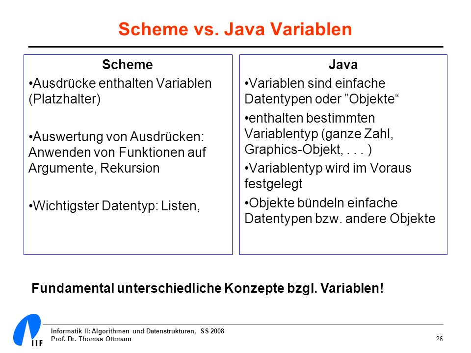 Scheme vs. Java Variablen