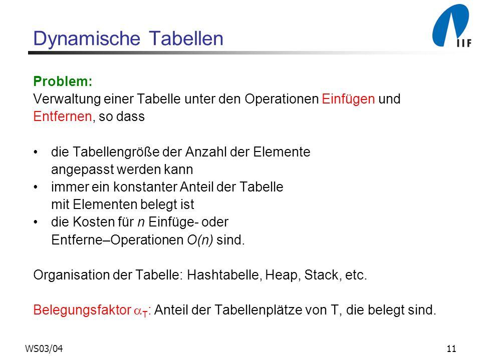 Dynamische Tabellen Problem: