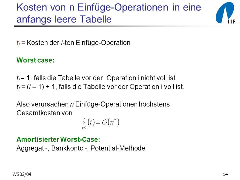 Kosten von n Einfüge-Operationen in eine anfangs leere Tabelle