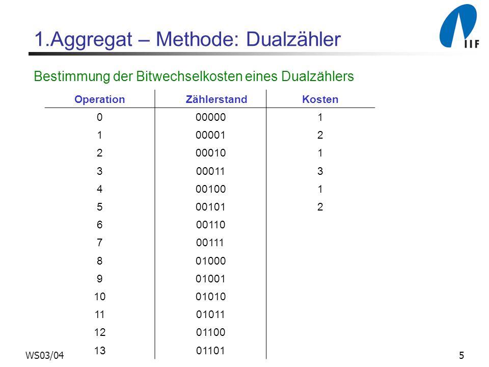 1.Aggregat – Methode: Dualzähler