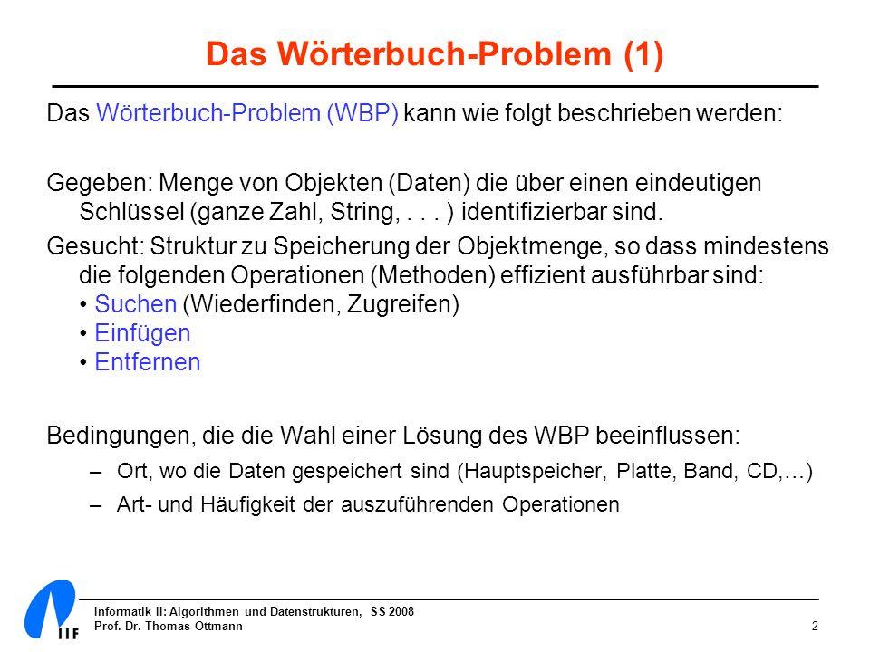 Das Wörterbuch-Problem (1)