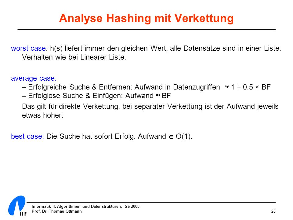 Analyse Hashing mit Verkettung
