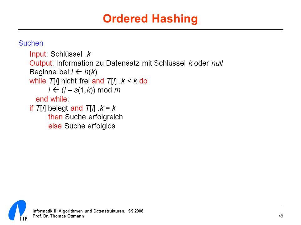 Ordered Hashing Suchen