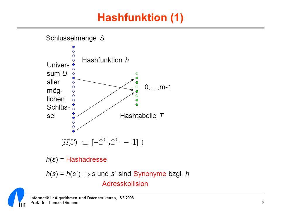 Hashfunktion (1) Schlüsselmenge S Hashfunktion h