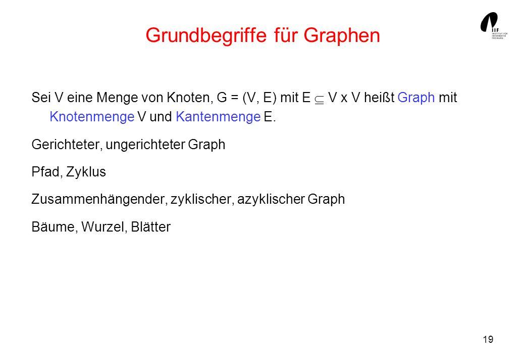 Grundbegriffe für Graphen