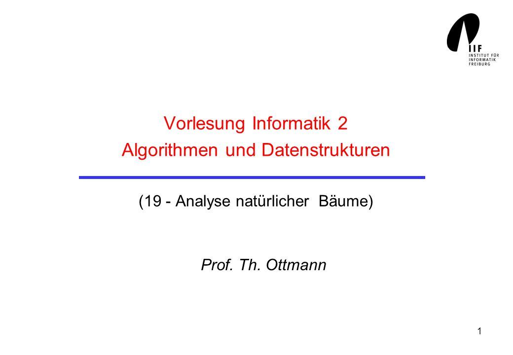 Vorlesung Informatik 2 Algorithmen und Datenstrukturen (19 - Analyse natürlicher Bäume)