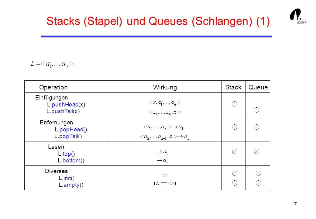Stacks (Stapel) und Queues (Schlangen) (1)