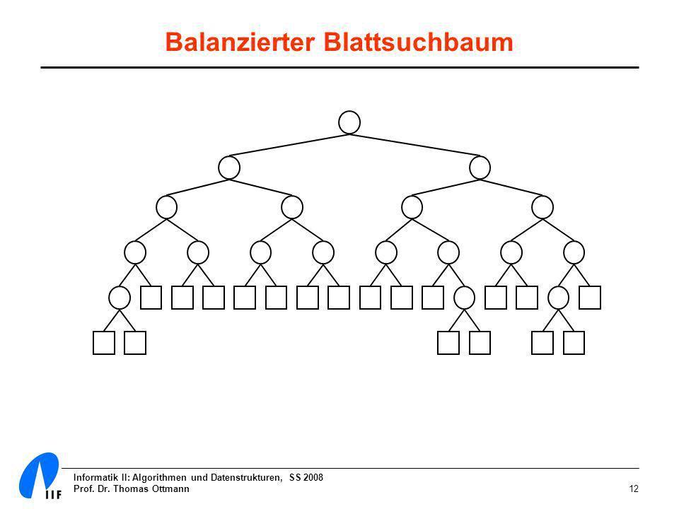 Balanzierter Blattsuchbaum