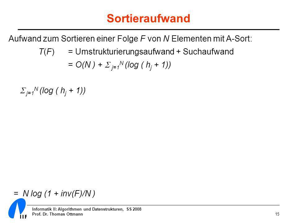 Sortieraufwand Aufwand zum Sortieren einer Folge F von N Elementen mit A-Sort: T(F) = Umstrukturierungsaufwand + Suchaufwand.