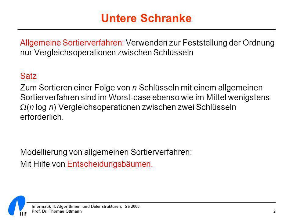 Untere Schranke Allgemeine Sortierverfahren: Verwenden zur Feststellung der Ordnung nur Vergleichsoperationen zwischen Schlüsseln.