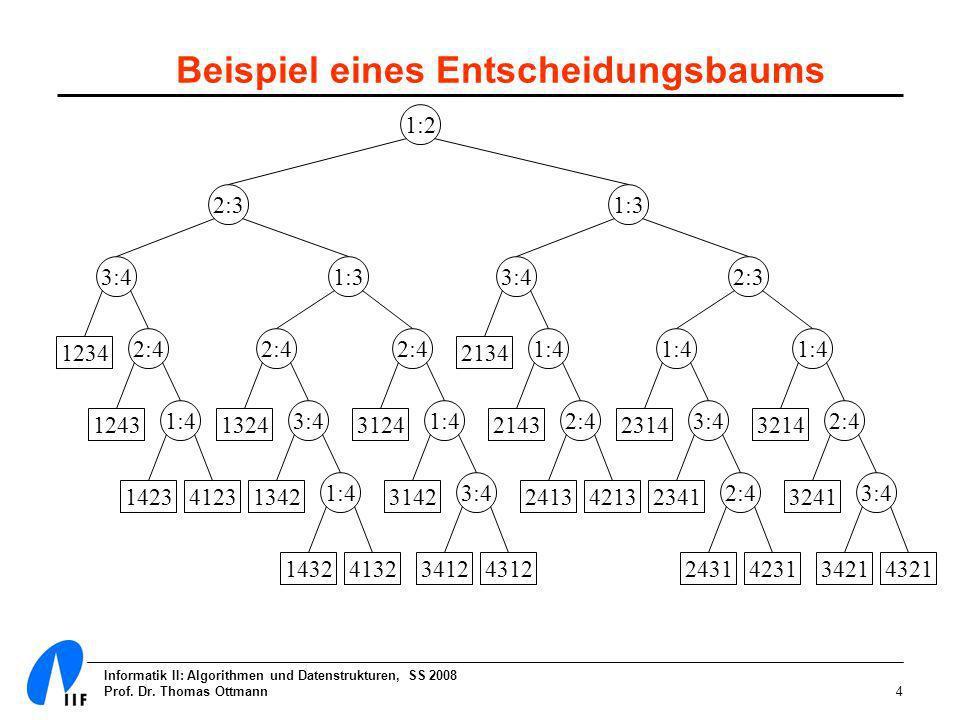 Beispiel eines Entscheidungsbaums