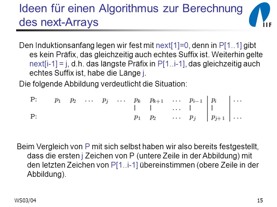 Ideen für einen Algorithmus zur Berechnung des next-Arrays