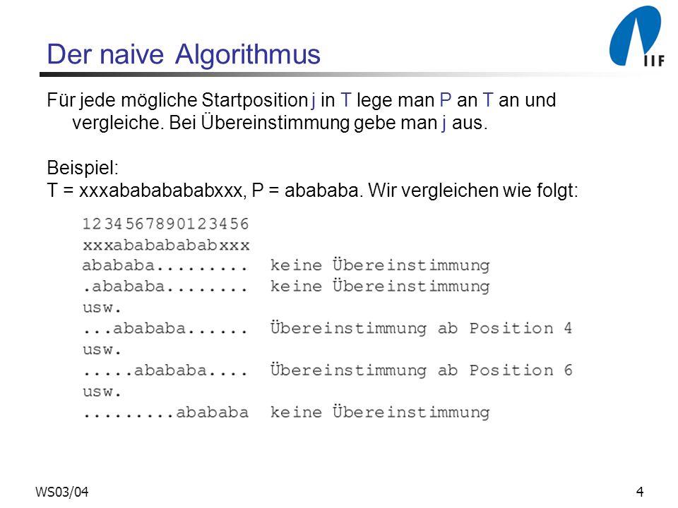 Der naive Algorithmus Für jede mögliche Startposition j in T lege man P an T an und vergleiche. Bei Übereinstimmung gebe man j aus.
