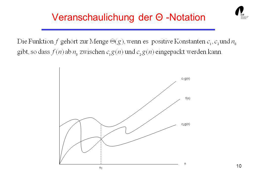 Veranschaulichung der Θ -Notation