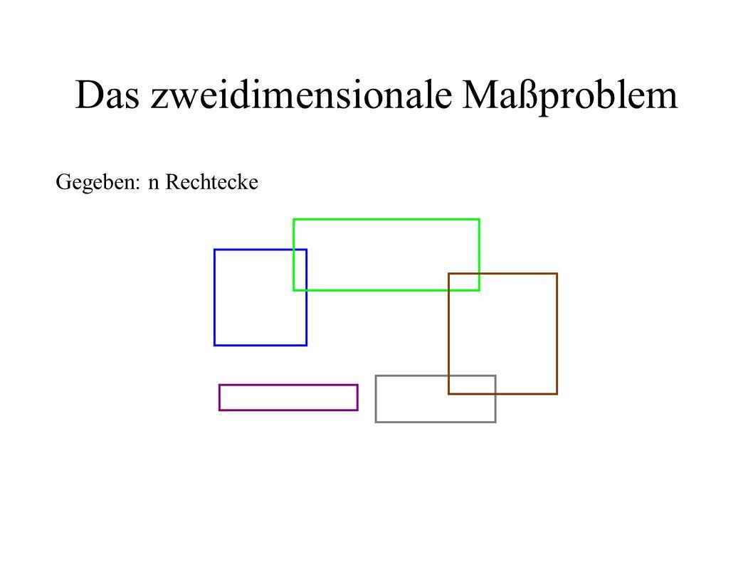 Das zweidimensionale Maßproblem