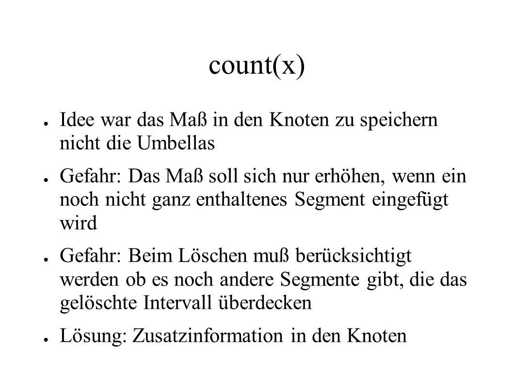 count(x) Idee war das Maß in den Knoten zu speichern nicht die Umbellas.