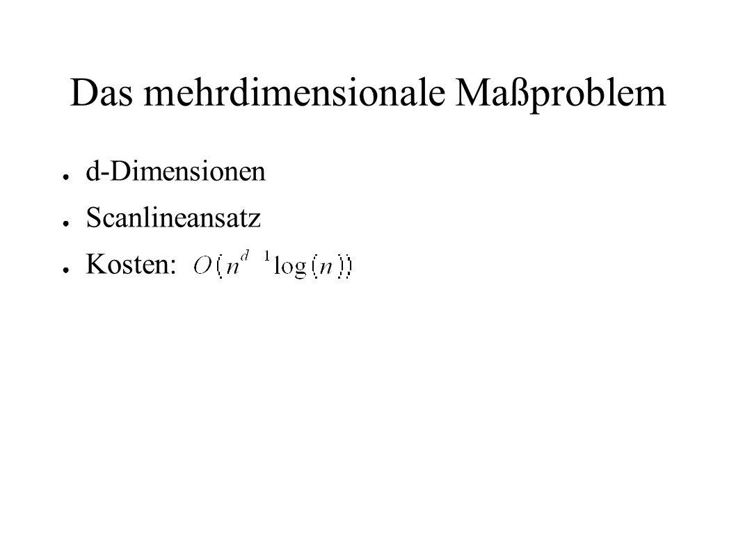 Das mehrdimensionale Maßproblem